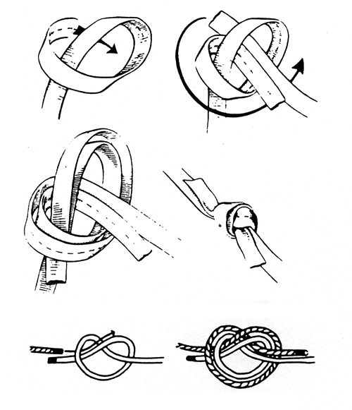 Print Knot Tying Instructions http://wiki.tbsp.org/Appendix_G:_Knots